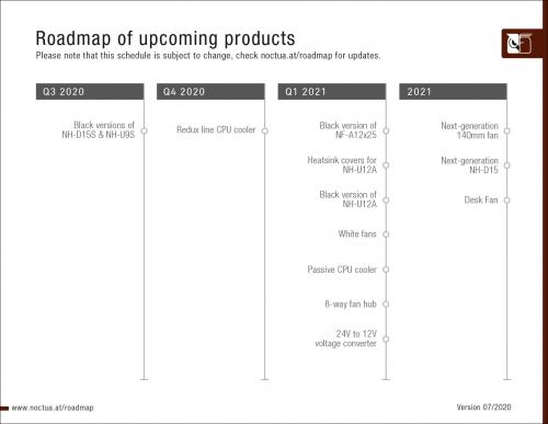 noctua roadmap 20200630