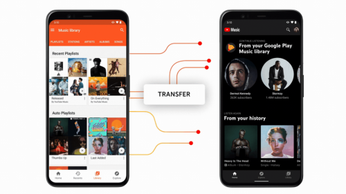 YouTube Music will replace Google Play Music by end of 2020