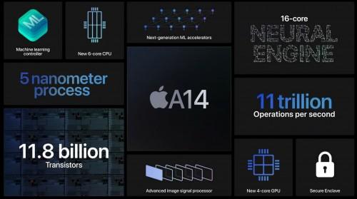 Apple_iPad_Air_4_1.jpg