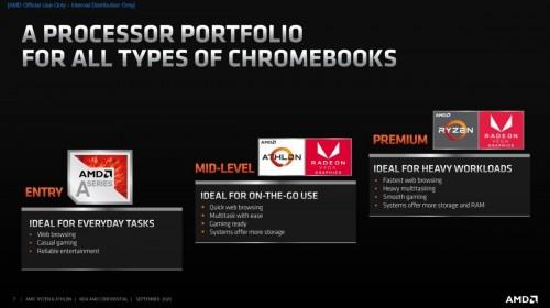 AMD-C-Serie-1.jpg