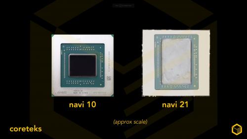 Radeon RX 6900 XT Bild des Navi 21 Chips