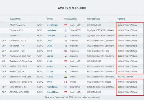 AMD-RYZEN-7-5600X.png