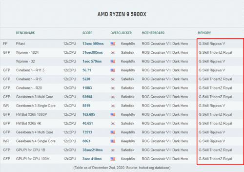 AMD-RYZEN-9-5900X.png