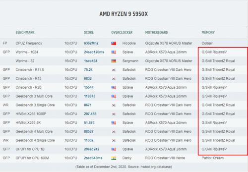 AMD-RYZEN-9-5950X.png