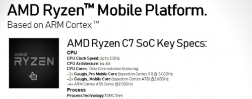 AMD soll an ARM-basierten Chip als Konkurrenz des M1 von Apple arbeiten?