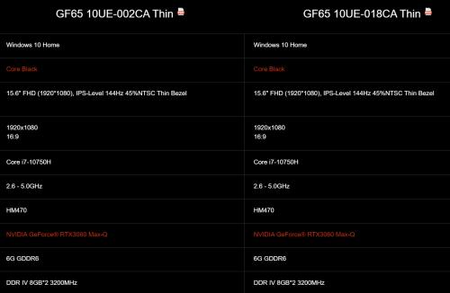 MSI GF65 Thin RTX 3060 Max Q