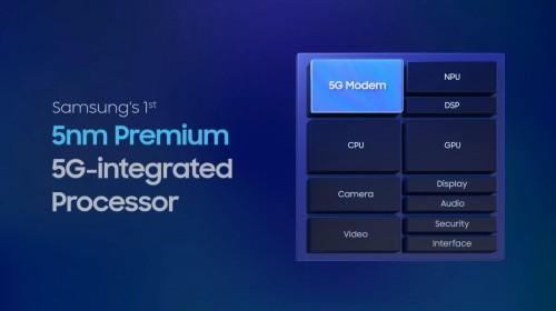 Samsung Galaxy S21: Exynos-2100-SoC offiziell vorgestellt