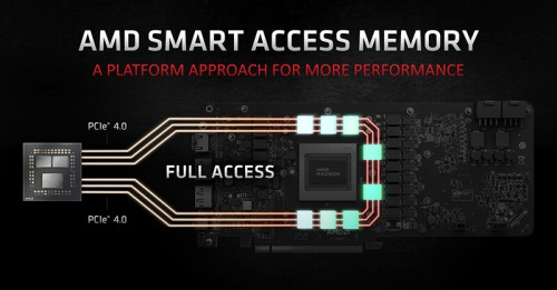 Bild: MSI rollt neues Beta-BIOS mit AGESA V2 1.2.0.1 für AMD-Mainboards aus