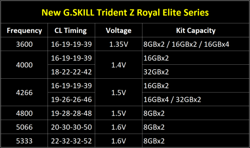 06-trident-z-royal-elite-spec-sheet-eng.png