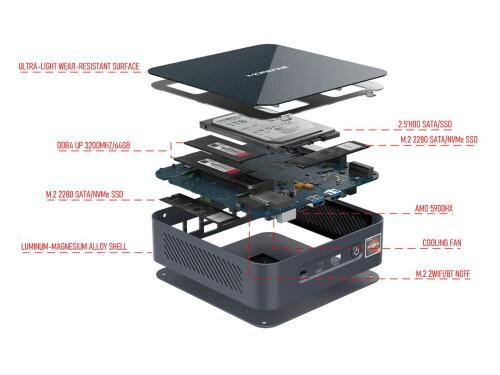 Morefine Mini-PC mit Ryzen 9 5900HX geplant