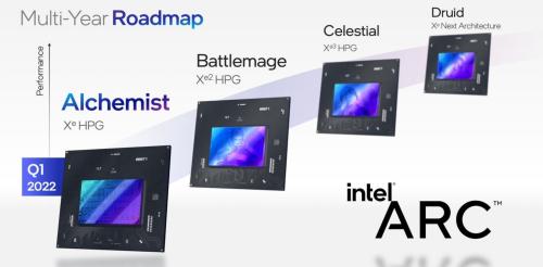 Intel Xe: TSMC als Fertiger wegen mangelnden eigener Fertigungskapazitäten