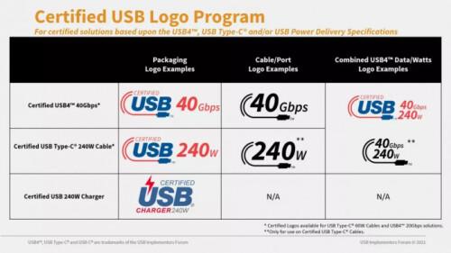 USB: USB-Typ-C mit bis zu 240-Watt-Ladegeschwindigkeit